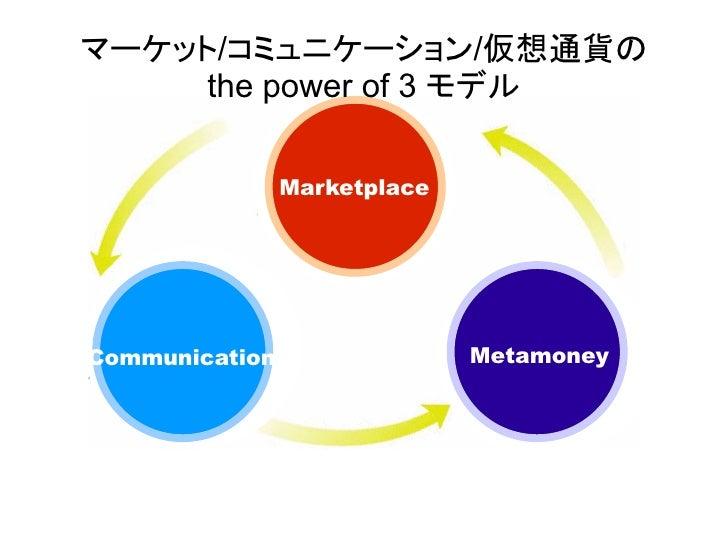 マーケット/コミュニケーション/仮想通貨の      the power of 3 モデル                  Marketplace                                   Metamoney Com...