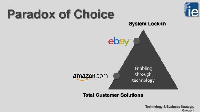 ebay v. Amazon / Harvard Case Analysis Solution