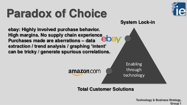 ebay case study solution Ebay case study a case study focusing on ebay strategy this case study  summarizes the strategic approach used by ebay to take advantage of.