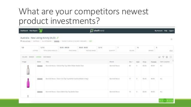 Ebay Competitive Intelligence For Online Sellers Anojan Abel Shel