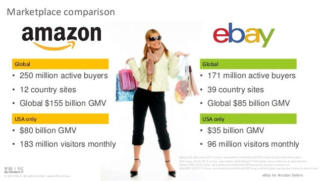 Ebay For Amazon Sellers Zellis 2017