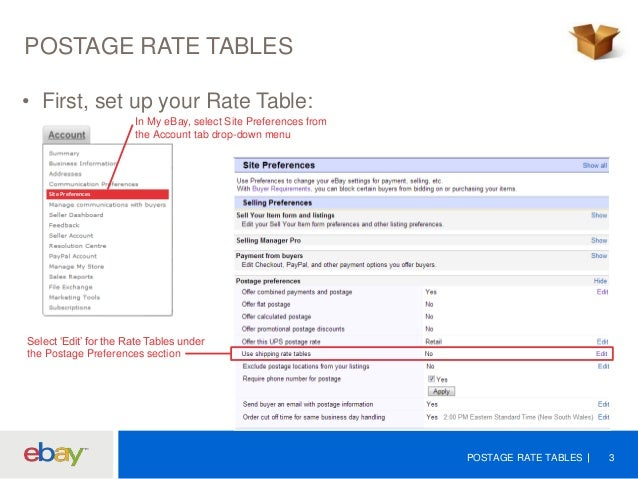 Ebay postage rate tables for Table 6 4 minimum exhaust rates