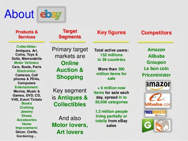 ebay business case study business model 2 what is an ebay business model 3 how do i open an ebay small business  what is the difference between ebay & amazon small business - chroncom,.