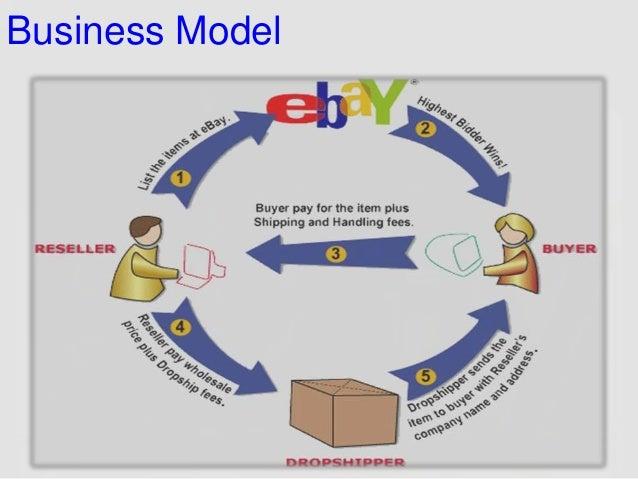 ebay business strategies analysis