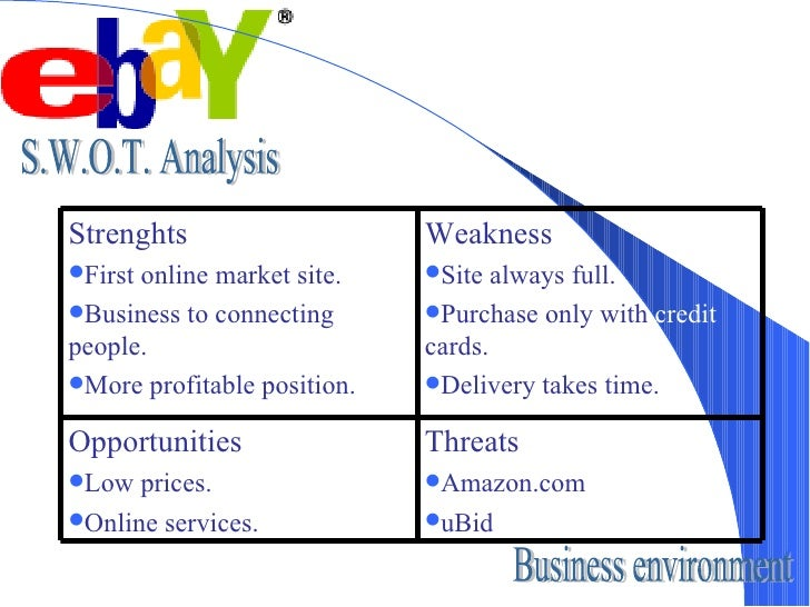 ebay general environmental analysis 2016 represented ebay's first full year as a standalone company following the  2015  the compensation discussion and analysis, which follows, provides   companies and general industry data for comparable technology companies that   an environmental scan of executive compensation, evaluated the company's .