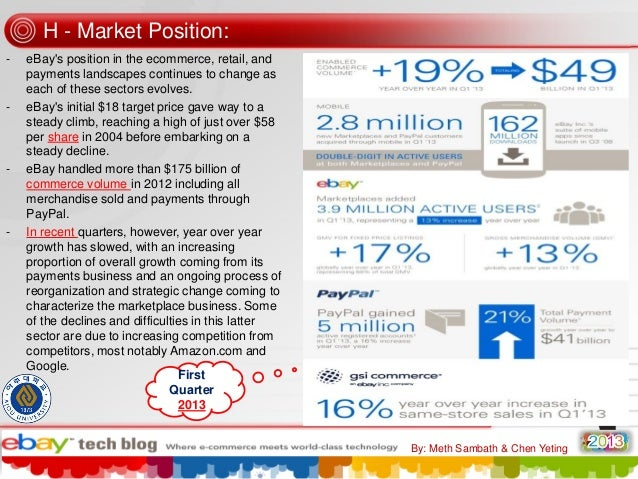 H - Market Position: -  -  -  -  eBay's position in the ecommerce, retail, and payments landscapes continues to change as ...