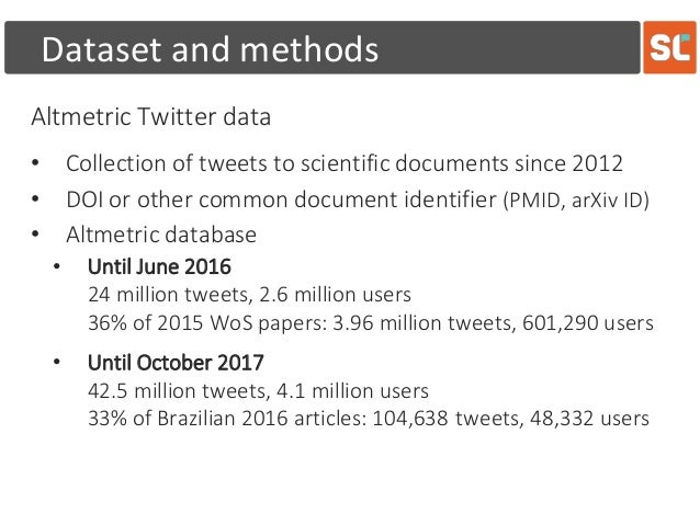 Scholarly Twitter metrics: How, when and what does the