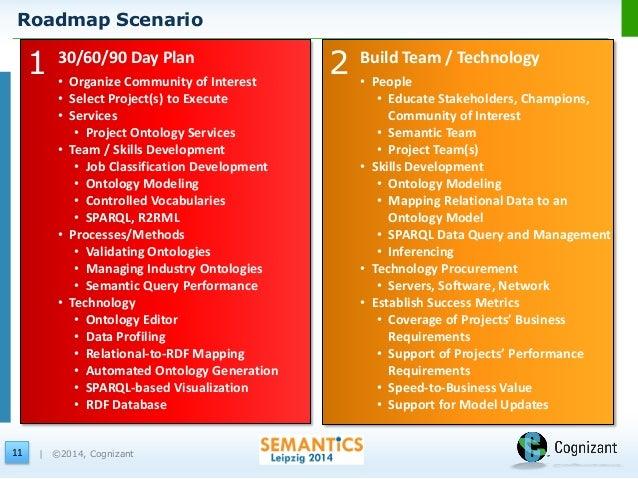 enterprise semantic technology