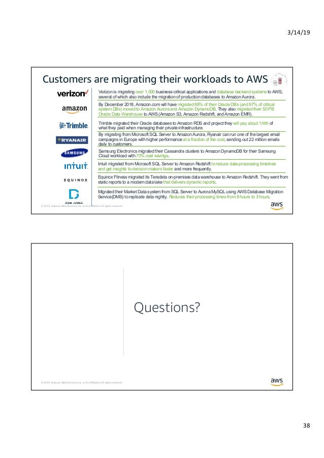 Databases in the Cloud em Amazon Web Services