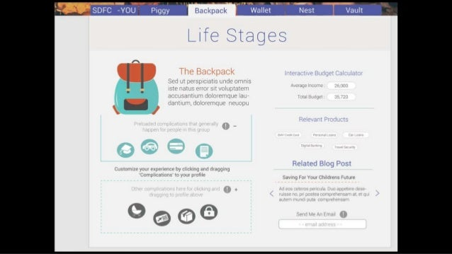 Navigation • Landing Page  What is SDFC-You?  What are the benefits? • Tabs separate each life stage  User friendly  E...