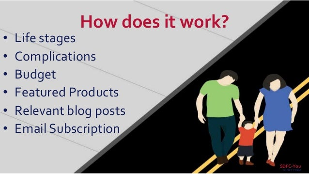 How does it work? • Life stages • Complications • Budget • Featured Products • Relevant blog posts • Email Subscription SD...