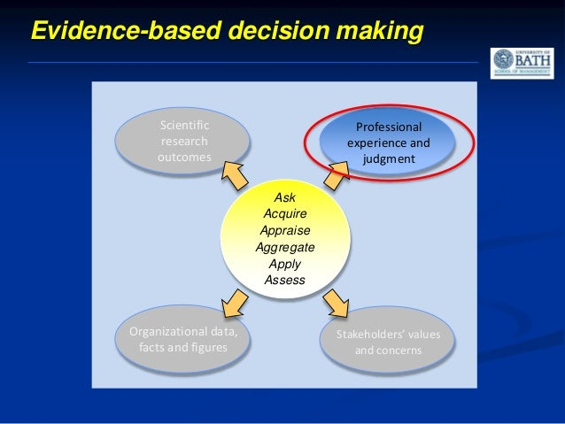 Bounded rationality / prospect theory System 1  Fast  Intuitive, associative  heuristics & biases System 2  Slow (lazy...