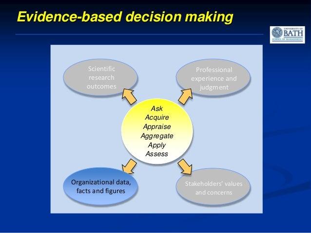 Bath University taster event: Evidence-Based Decision Making