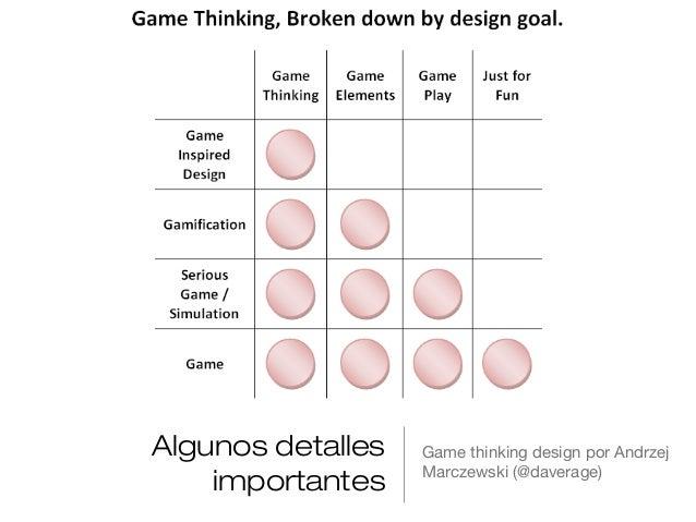 En ejemplo genial de gamificación Modo Zombi: ON  edutopia.o rg