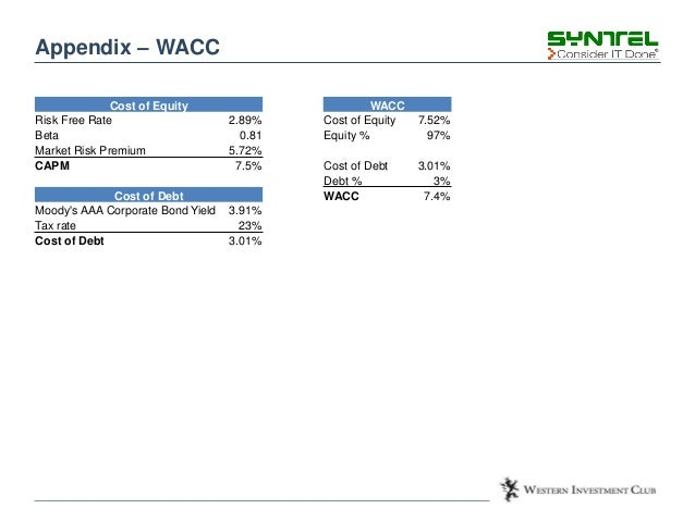 gm wacc Updated key statistics for general motors co - including gm margins, p/e ratio, valuation, profitability, company description, and other stock analysis data.