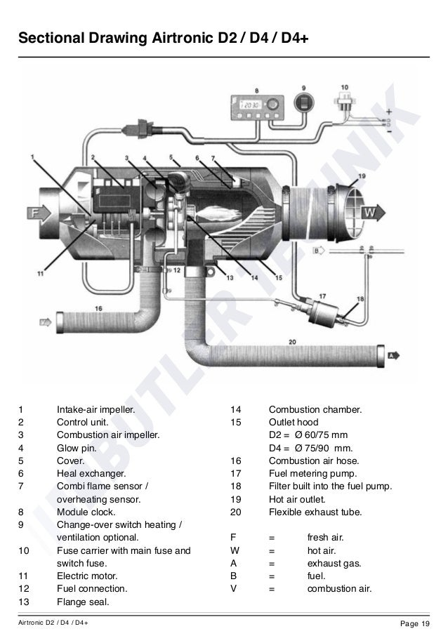 eberspacher-airtronic-d2-instructions-20-638  Pin Blower Switch Wiring Diagram on boat trailer, relay socket, round trailer plug, flat trailer plug, automotive relay, mackay boat trailer, momentary switch, relay compressor, flat trailer, starter relay, din connector, horn relay,