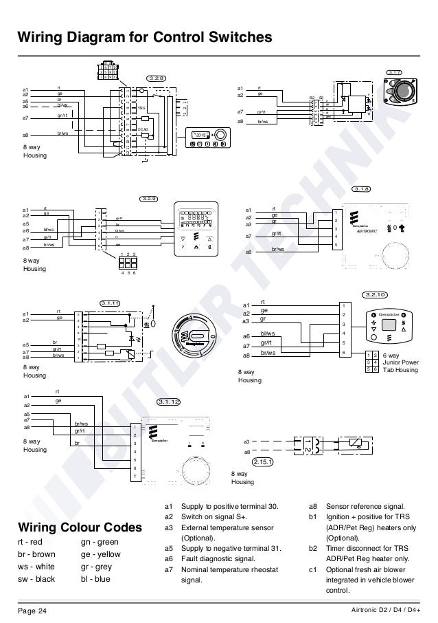 webasto diesel heater instructions