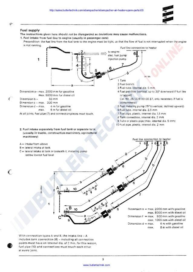 Eberspacher D10 manual