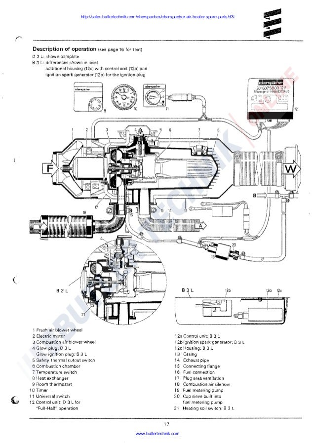 eberspacher d3lb3l installation manual 18 638?cbd1391494618 eberspacher d3l wiring diagram eberspacher free wiring diagrams eberspacher d5w wiring diagram at eliteediting.co