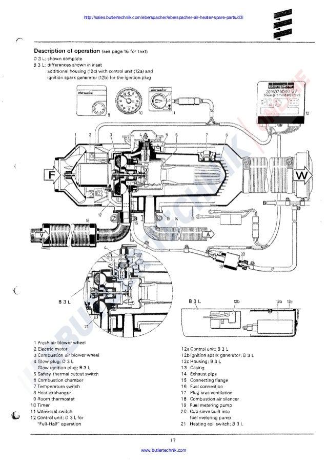eberspacher d3lb3l installation manual 18 638?cbd1391494618 eberspacher d3l wiring diagram eberspacher free wiring diagrams eberspacher d5w wiring diagram at bakdesigns.co