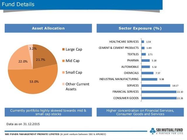 Sbi emerging business fund direct plan dividend