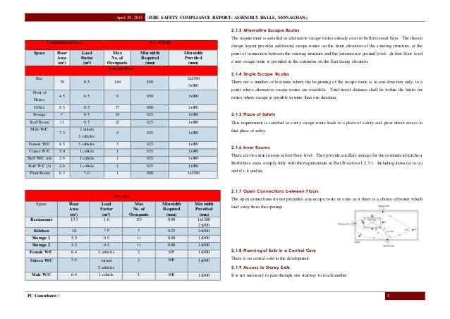 Fire safety compliance report for Table 6 2 occupant load