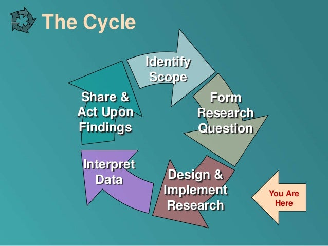 Assessment: Designs and Approaches Slide 2