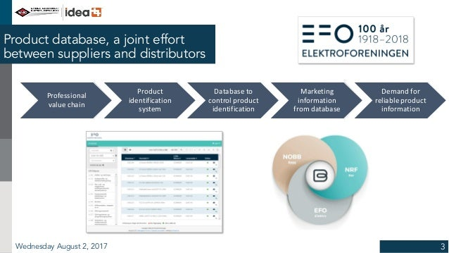 eBiz 2017: BIM - Find out how our European electrical distributors a…