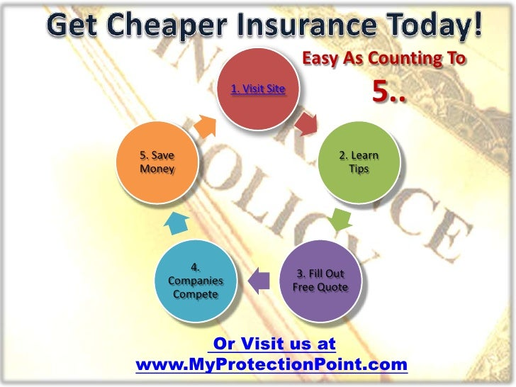 Easy As Counting To                 1. Visit Site                                                 5..5. Save              ...