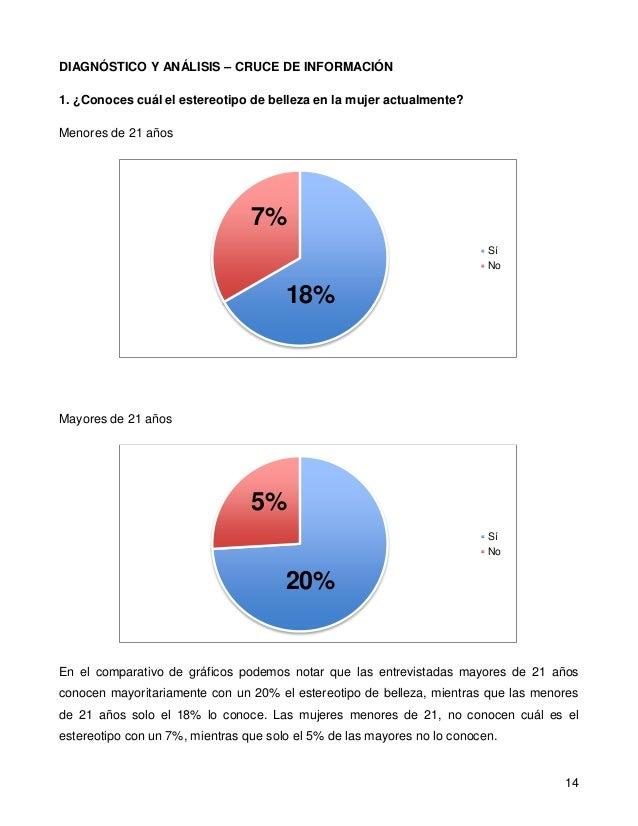 estereotipos en las mujeres putitas