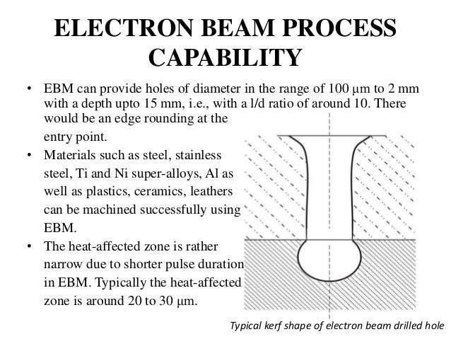 Electron Beam Welding Process, Applications and Equipment