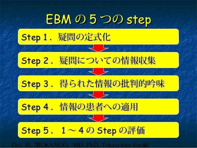 EBM firststep(2012/04/26): Overview of Evidence-Based Medicine in Jap…