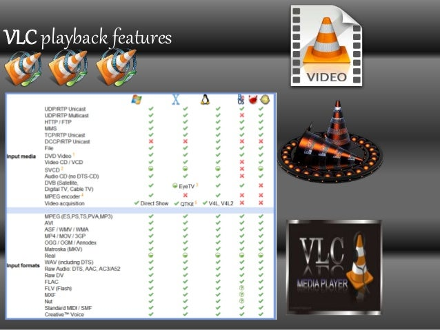 VLC playback features