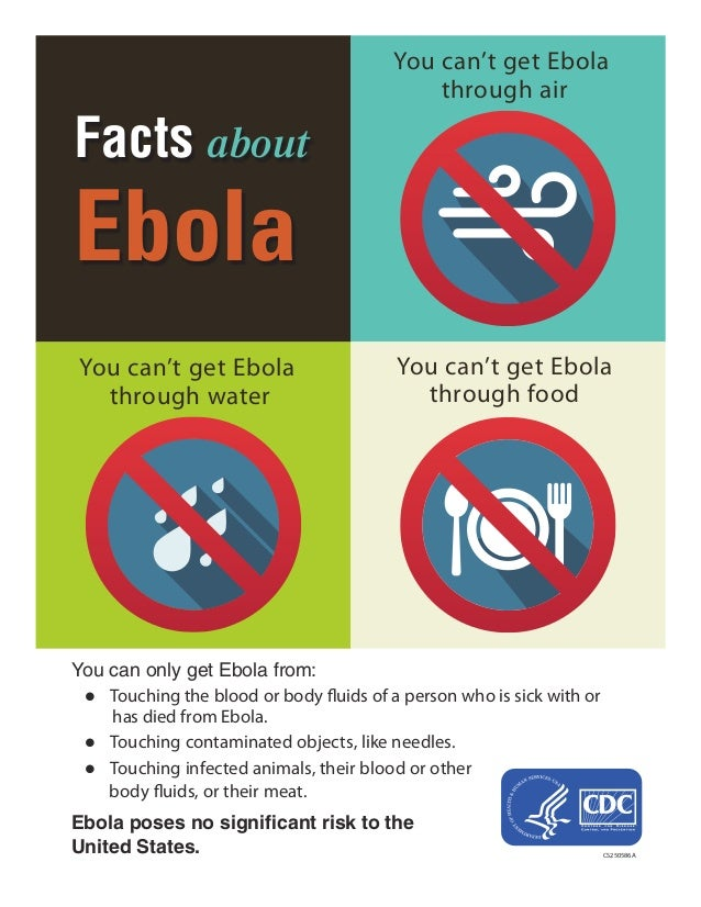 CS250586A  Facts about Ebola  You can't get Ebola through water  You can't get Ebola through air  You can't get Ebola thro...