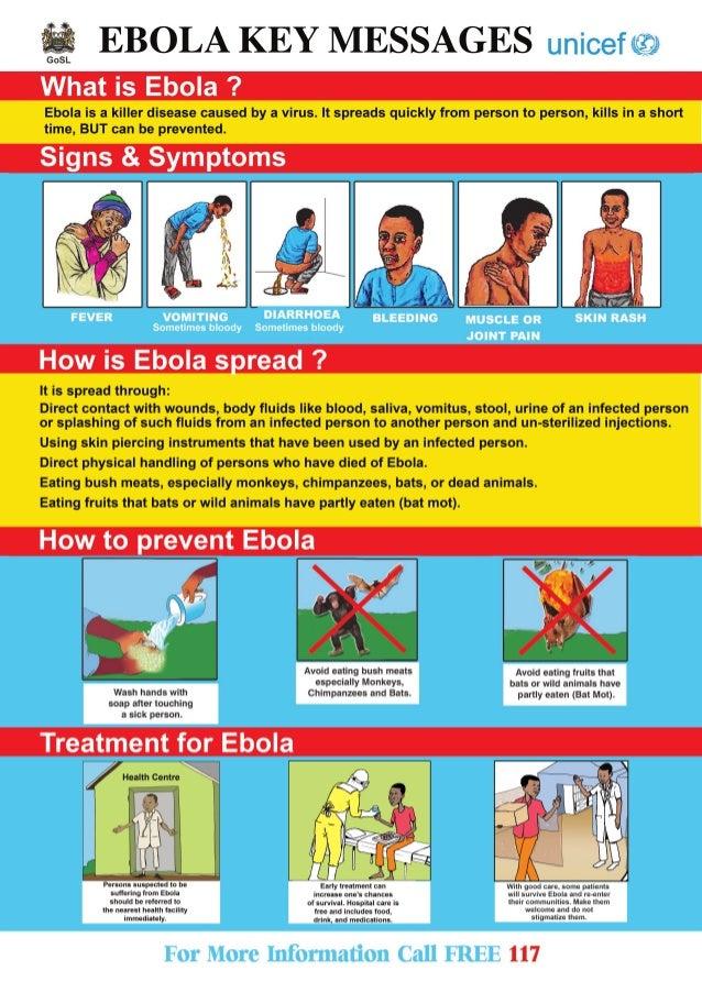 Global Medical Cures™   CDC- Ebola Key Messages