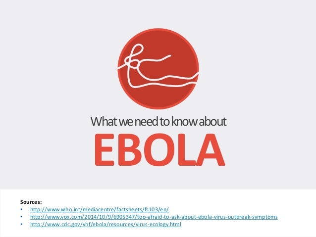 What we need to know about  EBOLA  Sources:  • http://www.who.int/mediacentre/factsheets/fs103/en/  • http://www.vox.com/2...