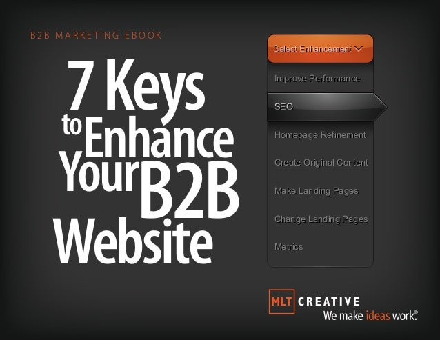 Improve Performance Homepage Refinement SEO Create Original Content Change Landing Pages Metrics Make Landing Pages Improv...