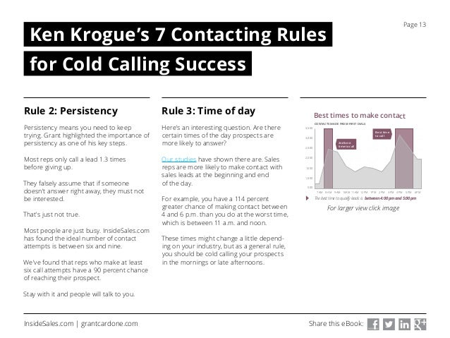 Ebook cold calling tips and million dollar sales prospecting secrets 13 fandeluxe PDF