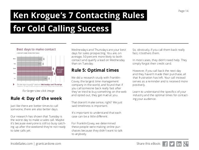 Ebook cold calling tips and million dollar sales prospecting secrets 14 fandeluxe Choice Image