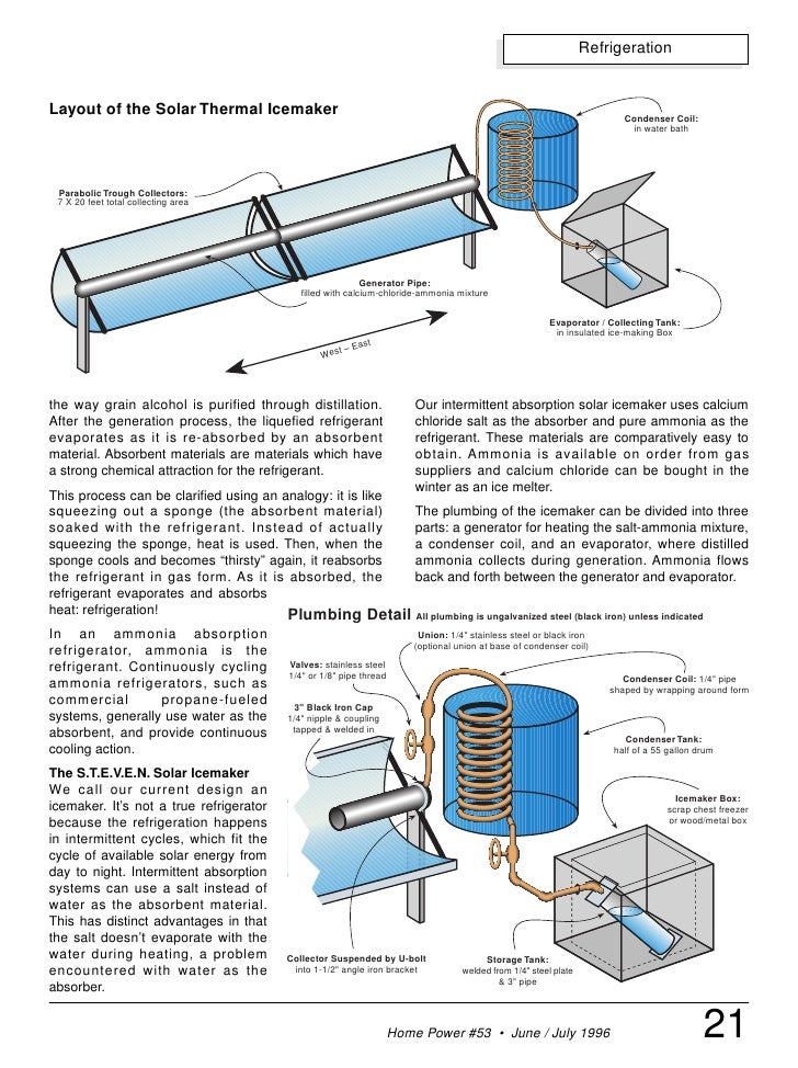 Dual Refrigeration Circuit furthermore 121652471930 further Hvac Basic Concepts Of Air Conditioning in addition ChillBooster Adiabatic Air Cooling System furthermore Watch. on refrigeration coil
