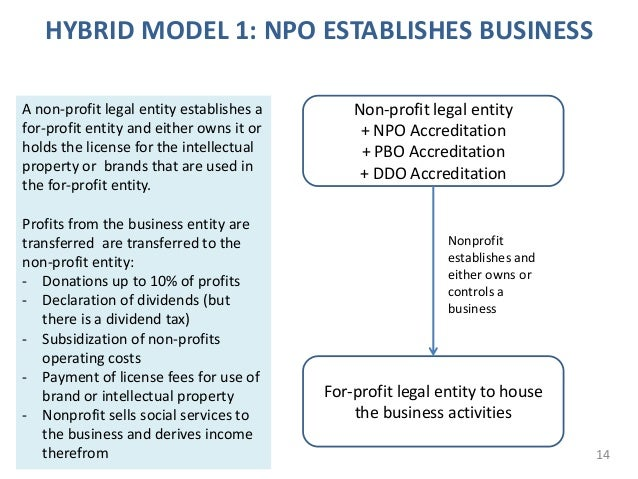 Hybrid Social Enterprises in South Africa: Tax Issues and Business Mo…