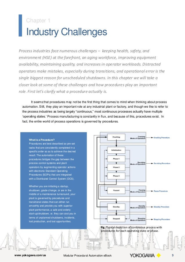 Distributed Control System Ebook