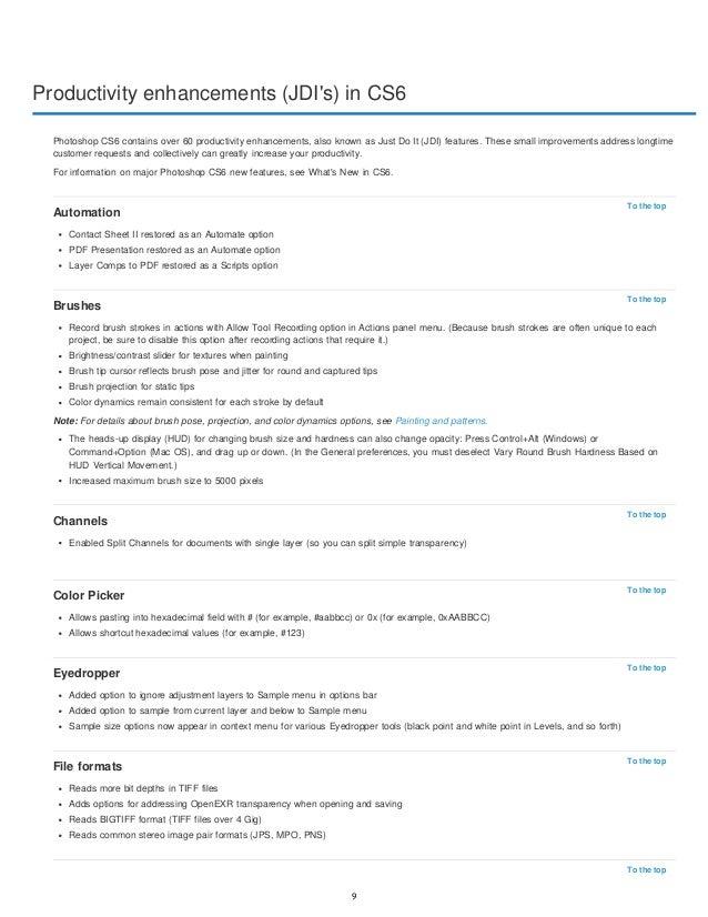 Air brushing 101 paint expert ebook array ebook photoshop cs6 tutorials rh slideshare net fandeluxe Images