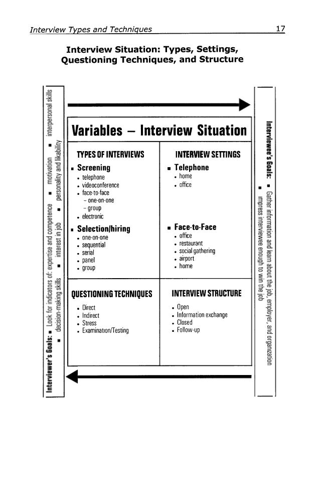 Interview ...  Resume Interview Questions