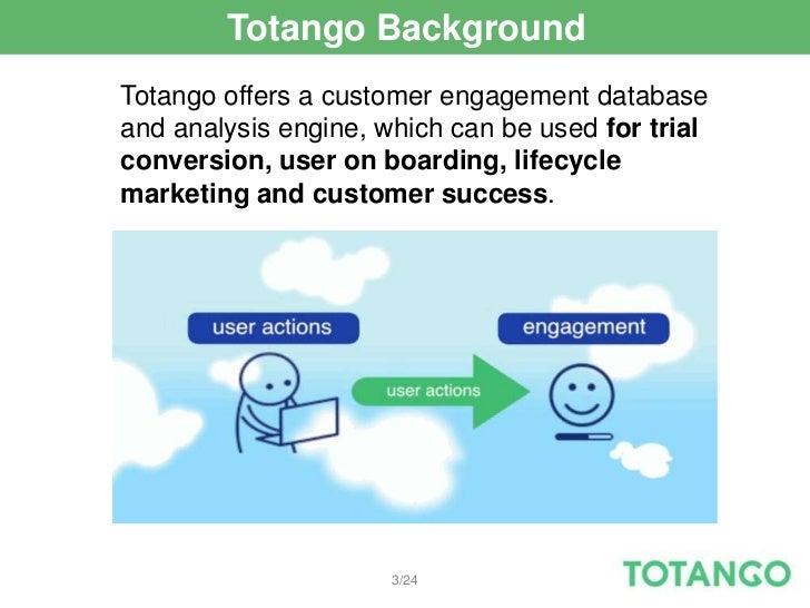 Totango Marketo Integration Slide 3