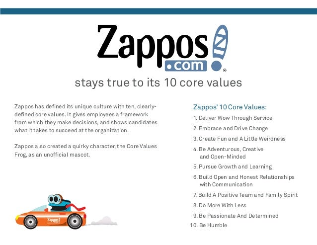 zappos com core values This is a game changer- through fostering an inclusive and well humored company culture (complete with the culture book and a core values list) the zappos brand becomes about company happiness company happiness becomes employee happiness which inevitably translates into customer happiness.