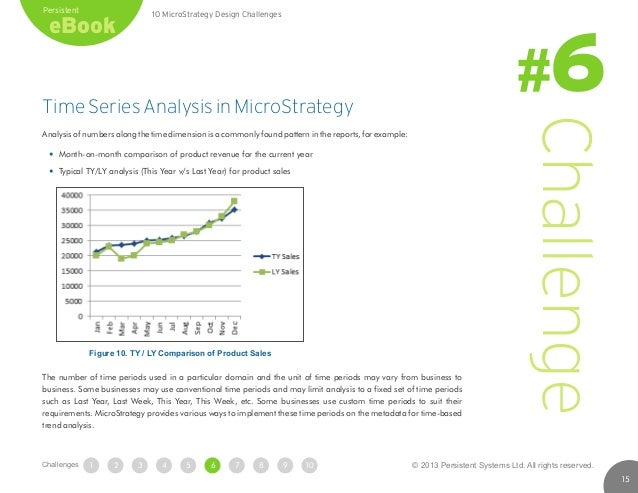 eBook Persistent Challenge #6Time Series Analysis in MicroStrategy Analysis of numbers along the time dimension is a commo...