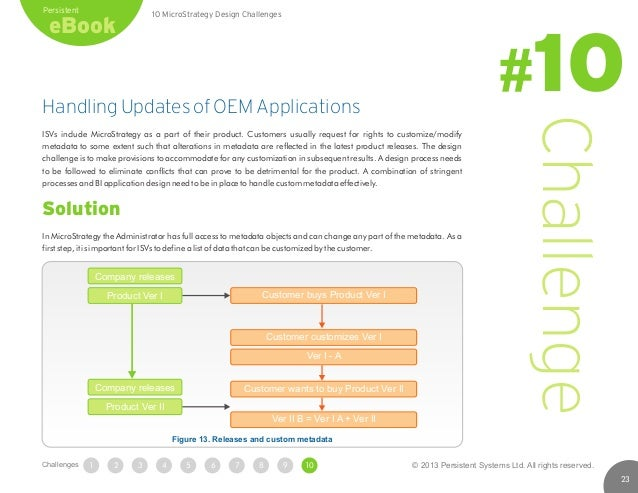 eBook Persistent Challenge #10Handling Updates of OEM Applications ISVs include MicroStrategy as a part of their product. ...