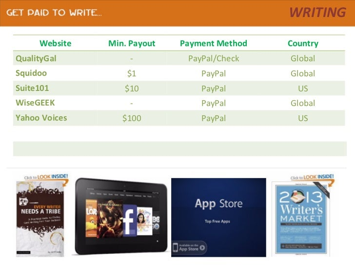 E book 101 websites make money online free www.makemoneykid.com