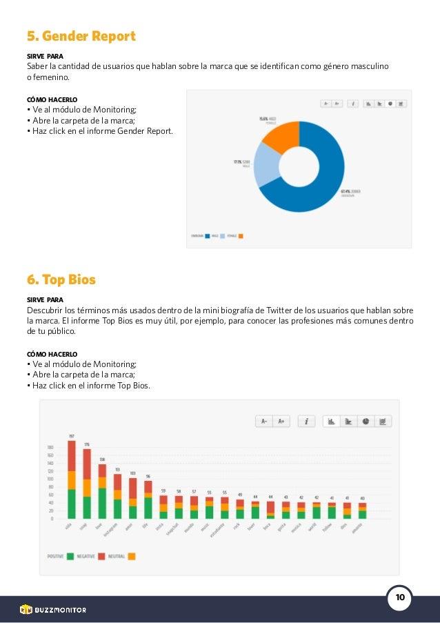 10 5. Gender Report sirve para Saber la cantidad de usuarios que hablan sobre la marca que se identifican como género masc...